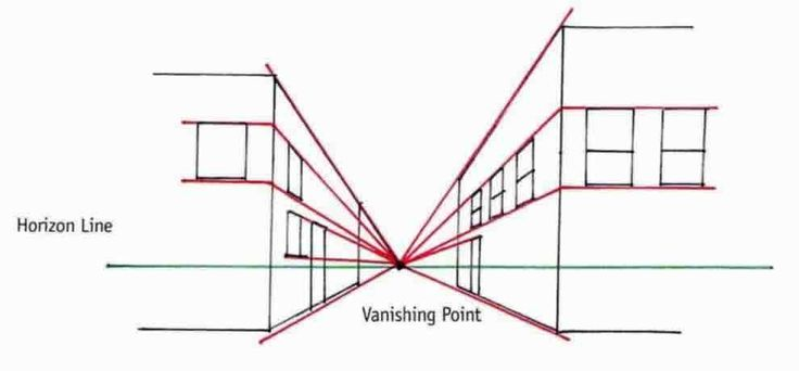 Horizon Line Art Definition : One point perspective diagram of