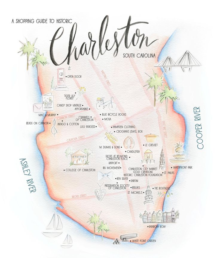 ***A Shopping Guide to Historic Charleston, SC