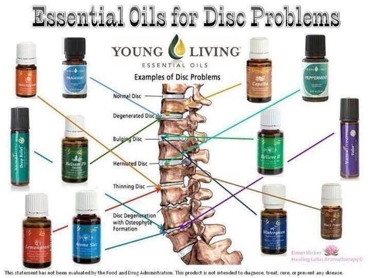 Æteriske olier - anvendelse og egenskaber - Rygsmerter