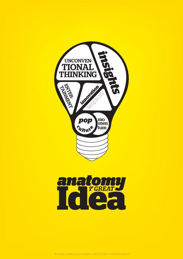 Anatomía de una gran idea.