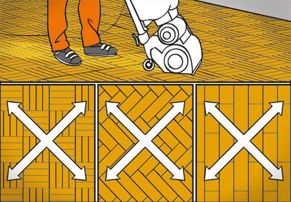 Wie Sie Parkett oder Dielen abschleifen und versiegeln, erklärt Ihnen OBI in diesem Ratgeber Schritt für Schritt. Geben Sie Ihrem Holzboden neuen Schliff.