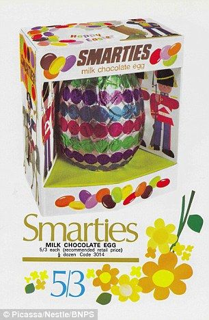 The Smarties Easter Egg from 1970...