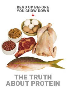 Read up before you chow down: The truth about protein.