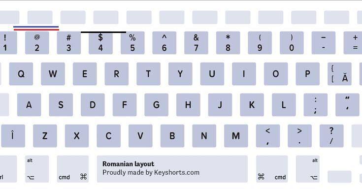 f1f906b8357cfbd81e2a768f67dc4c57 - How To Get Pound Sterling Symbol On Us Keyboard