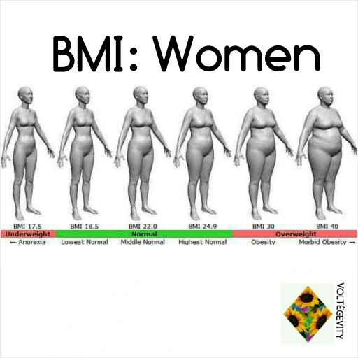 healthy weight chart female