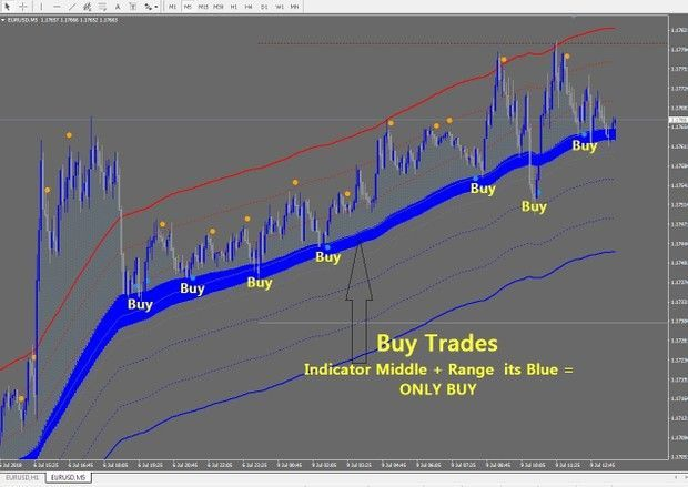 R091 Allitrend No Repaint Trading System V2 Learnforex Tradeforex