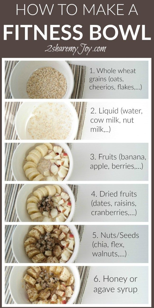 Stop cravings and stay energized all day with a Fitness Bowl. Learn how to build your energy bowl step by step and lose weight. With oats, milk, fruits, seeds, nuts and honey. My toddler also loves this breakfast idea.