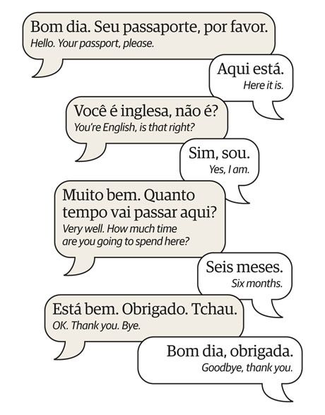 How to Learn (European) Portuguese – Portugalist