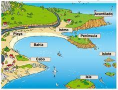 Geografía. Relieve de un paisaje de costa.