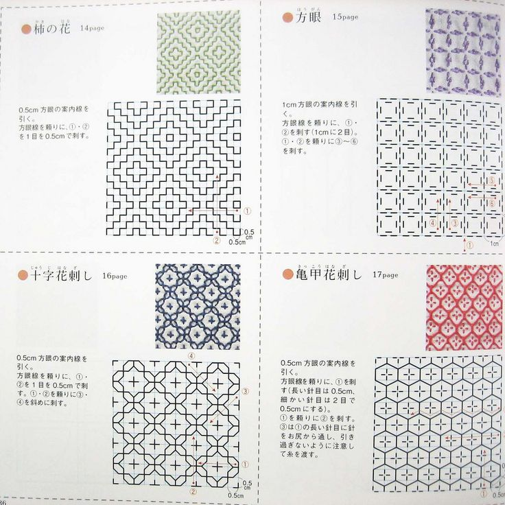 https://flic.kr/p/6jFopn | 9784277311711 | this book is all about how to make pretty towels with sashiko embroidery that have a great variety of everyday uses.  sashiko embroidery is a traditional japanese needle craft, with repeating stitches that create a beautiful overall pattern. this book has a number of designs that can be used on hand towels or small cloths, to create a lovely and useful textile works.   most of the projects are designed for and shown as 35 cm square or 32 by 42 cm…