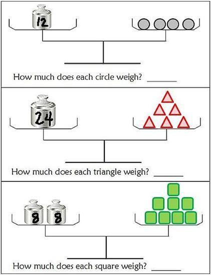 Great algebra activities for teaching and making algebra fun.