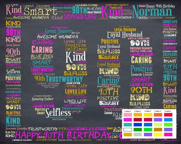 Personalized 90th Birthday Gift Ninety Birthday Gift 90th Birthday Gift Chalkboard Poster 90 Year Old Birthday DIGITAL DOWNLOAD .JPG