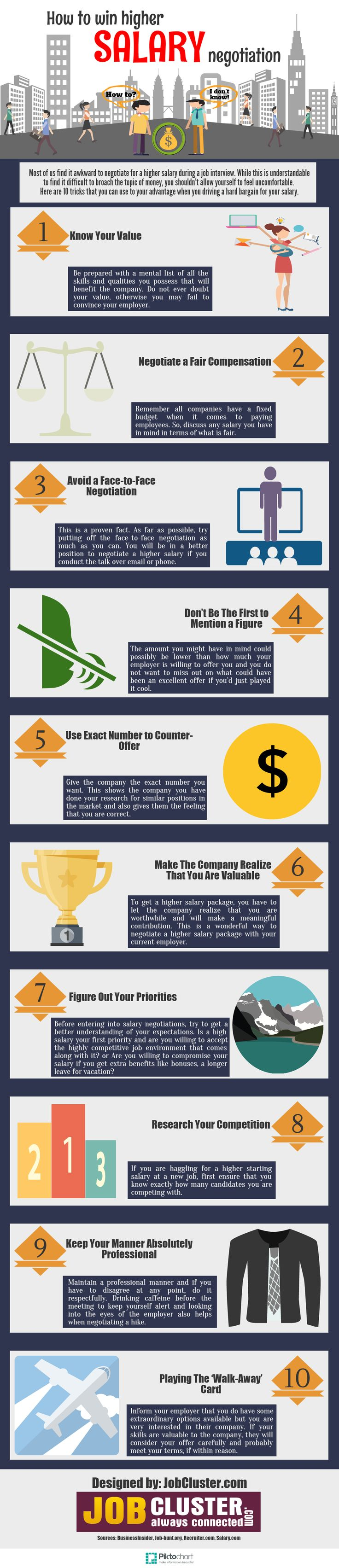 How To Negotiate A Higher Salary At A Job Interview |via`tko MakeUseOf