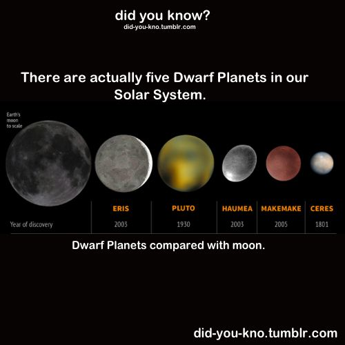 475 best images about Science and Technology on Pinterest ...