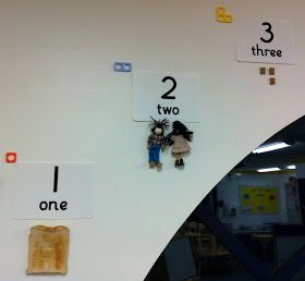 Identity crisis? No, I'm a male nursery teacher!: Number Displays...is yours 'abstract' or 'real'?