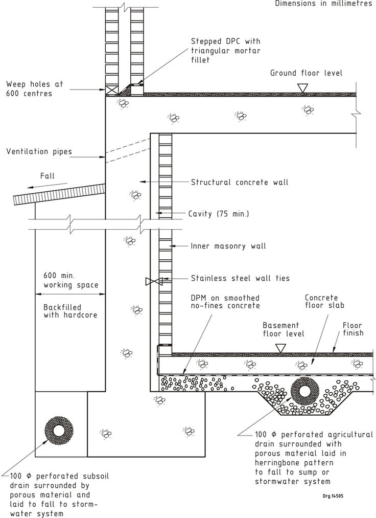 Figure 40 Flat Roof Waterproofing Details Water