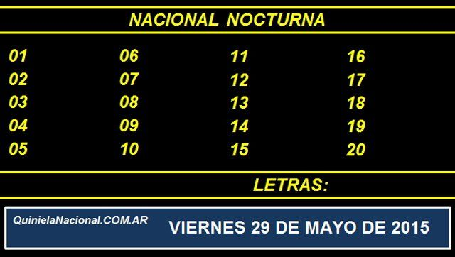 Quiniela Nacional Nocturna Viernes 29 de Mayo de 2015. Fuente: http://quinielanacional.com.ar Pizarra del sorteo desarrollado en el recinto de Loteria Nacional a las 21:00 horas. La jugada de la Quiniela Nocturna se efectuó con total normalidad.