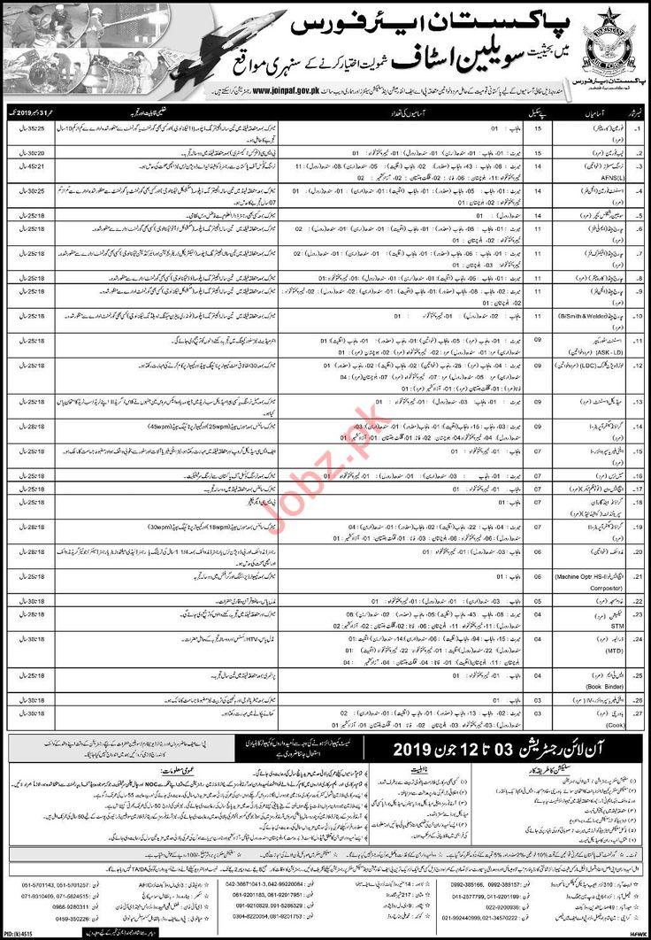 Latest job Pakistan Air Force PAF Civilian Staff Jobs 2019