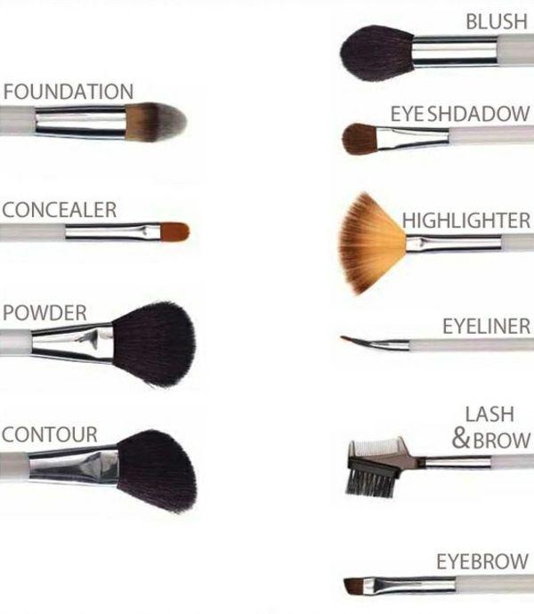 Dicas de maquiagem para uma maquiagem perfeita durante o dia e à noite   – Alles
