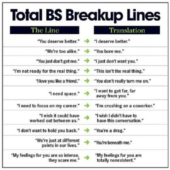 Relationship Break Up Quotes: Funny Relationship Break Up Quotes