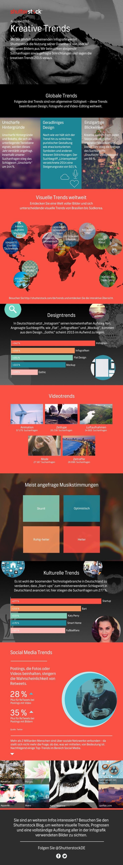 Jedes Jahr veröffentlichtShutterstock dieInfografik und Analyse weltweiter Kreativtrends. Die Nutzung unserer 47 Millionen Bilderumfassenden