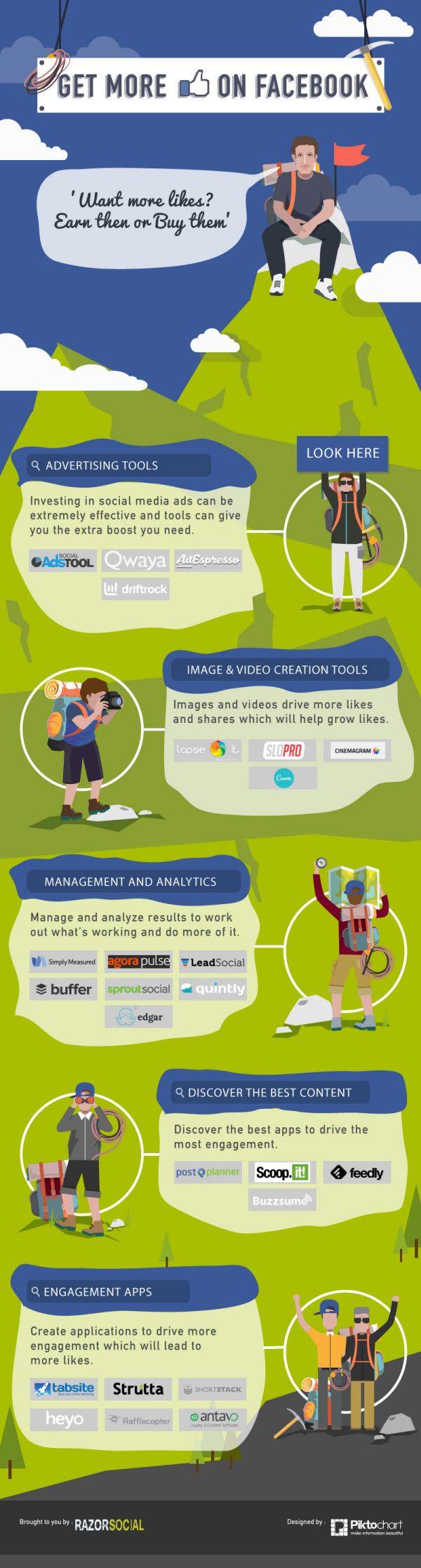 Infographic - Get More Likes on Facebook va Razor Social/Ian Cleary #Facebook #socialmedia