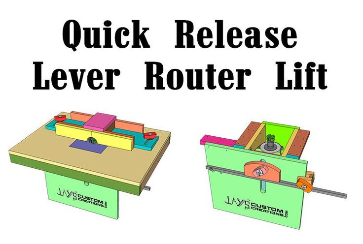 featured-image-router-plan