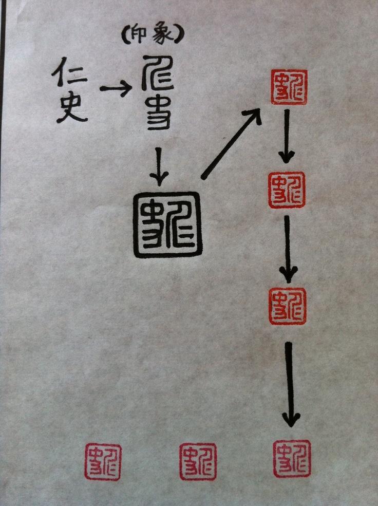"""""""tenkoku"""" stamp"""