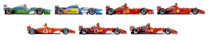 Michael Schumacher 1994, 1995, 2000, 2001, 2002, 2003, 2004