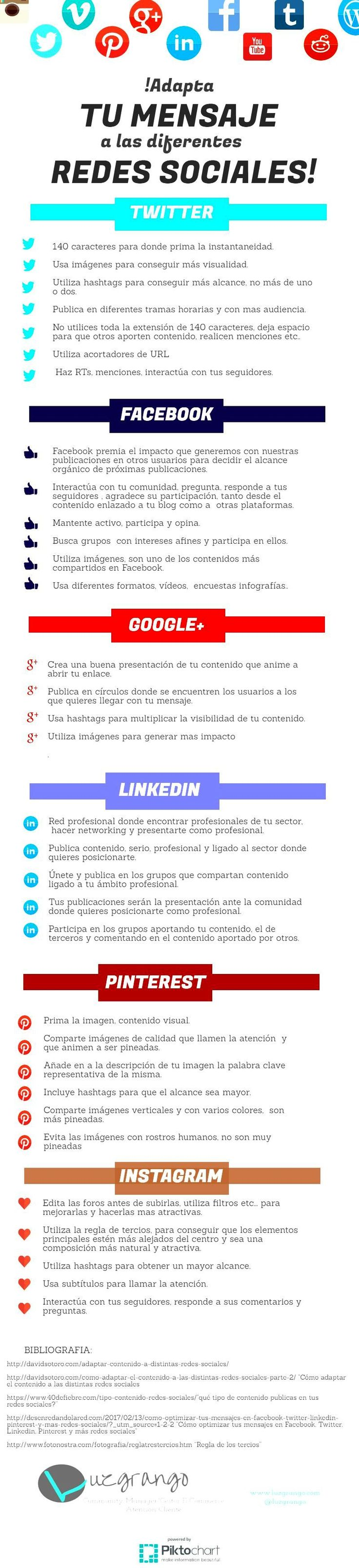En este artículo, con infografía adjunta, vamos a descubrir cómo adaptar tus publicaciones a cada una de las diferentes Redes Sociales.