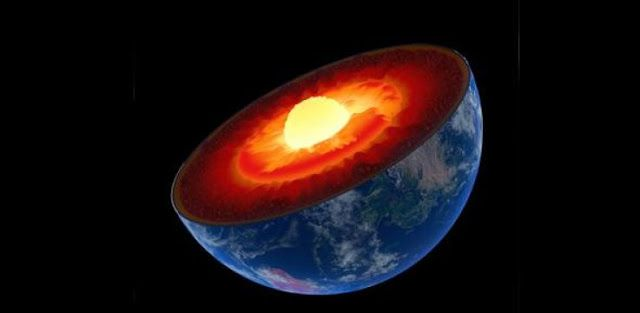 Map of flow within the Earth's mantle finds the surface moving up and down 'like a yo-yo' #Geology #GeologyPage