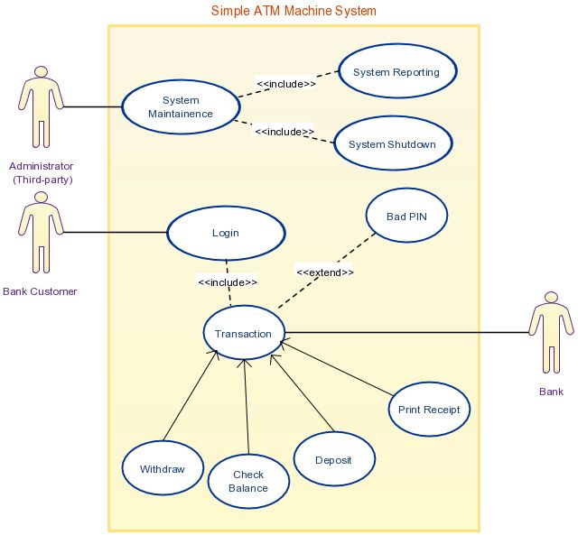 28 best images about use case diagram templates on