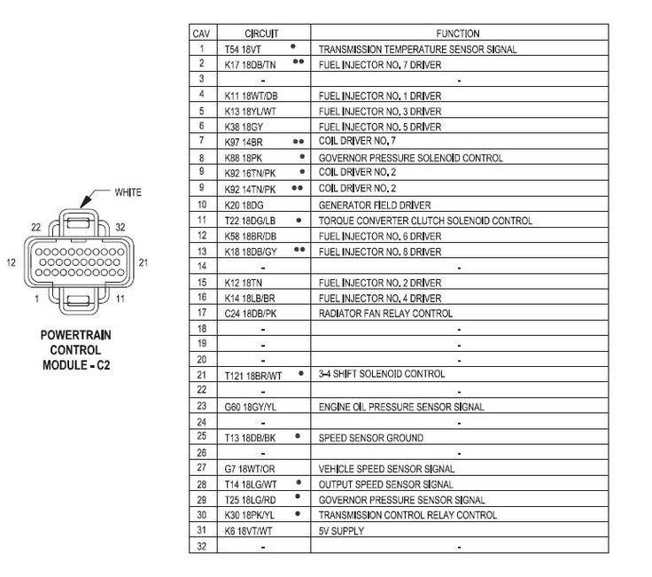 f201a92fec235a70f252b48049ac9b6c pcm cherokee 2000 jeep grand cherokee pcm wiring diagram jeep wiring diagrams Jeep CJ Ignition Wiring Diagram at reclaimingppi.co