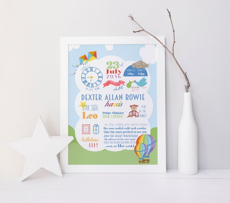 Birth Announcement, The Day You Were Born, Birth Stats Print, Christening Gift, Digital Download - Rainbow and Hot Air Balloon by InkBoutiqueDesign on Etsy