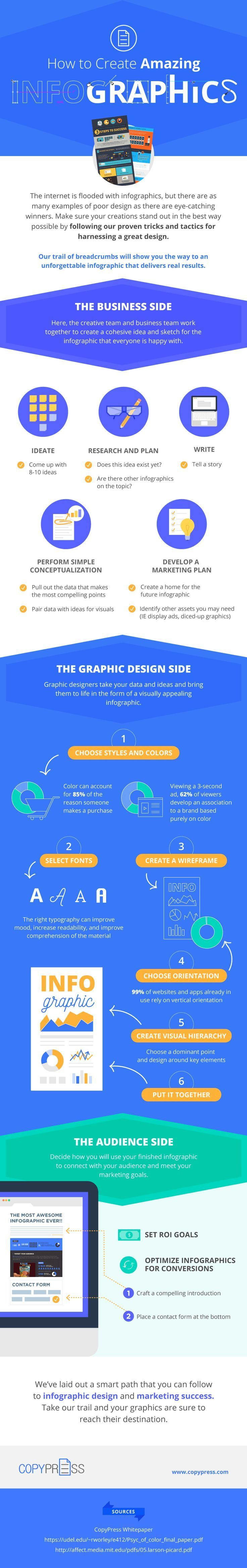 Wondering how to create an infographic? Here are simple steps to a great design! Click through to blog for more tips.