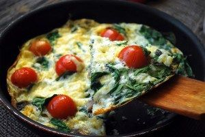 High Protein Breakfast Helps with Fat Loss