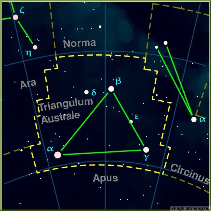 Triangulum Australe #2: Southern Triangle - Out shining - Northern counterpart.