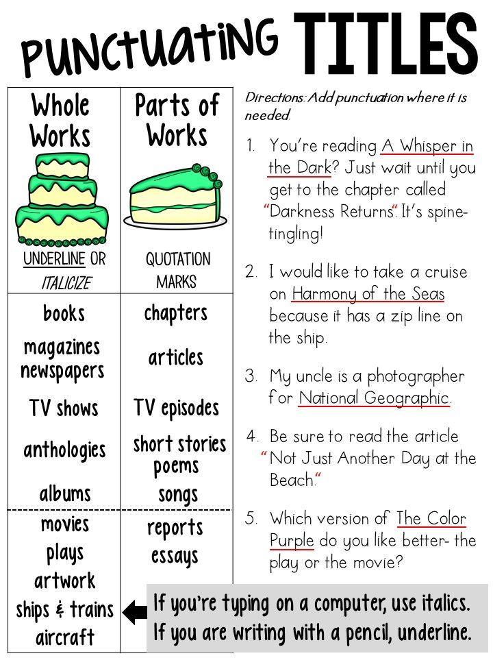 5th Grade Language Anchor Charts 37 Charts 2 Sizes Of Each Chart Anchor Charts Teaching Writing English Writing Skills Punctuating titles worksheet 5th grade