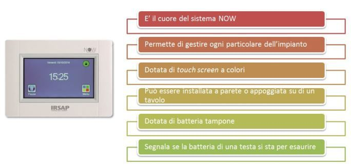 It t is the heart of the NOW system and manages every part using the color touchscreen.  IRSAP self-learning algorithms change hourly operation bands automatically to match changes in the routines of the home's occupants. It can be mounted on the wall or placed on a table nearby