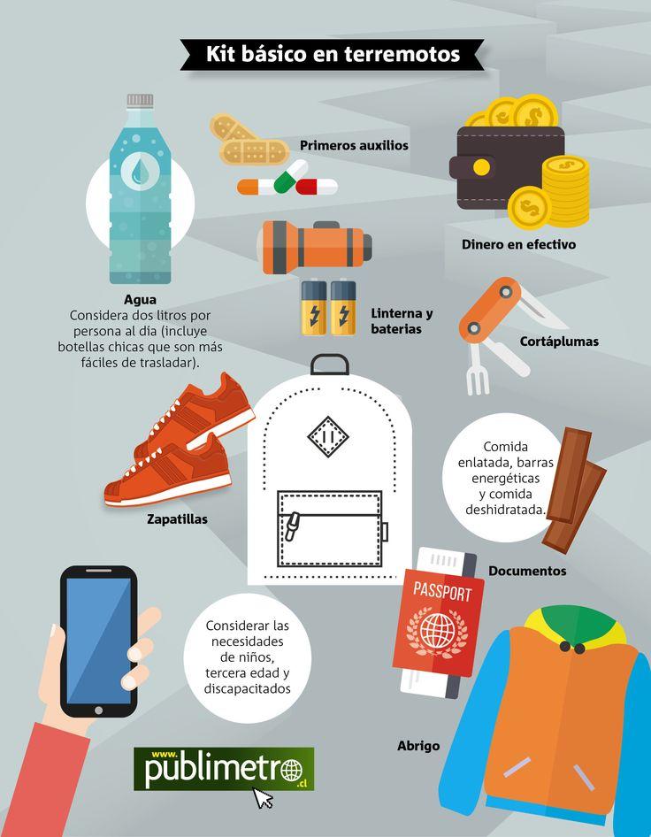 Infografía: Kit básico en terremotos
