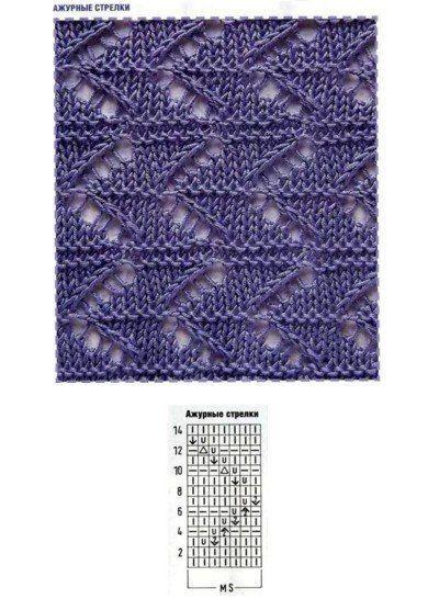Knitted stitch pattern