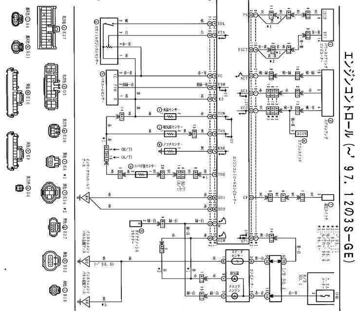 Wiring Diagram Avanza 2007 #diagram #diagramtemplate #