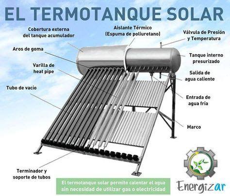 Más Pines para tu tablero Colector solar - tsacwp11@gmail.com - Gmail