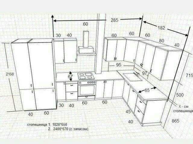 Pin By Orly Alterman On Ergonomics Kitchen Layout Plans Kitchen Layout Kitchen Furniture Design
