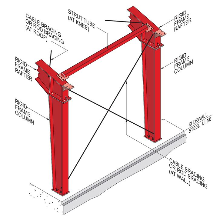 Steel Cable Bracing Google Search Portable Structures