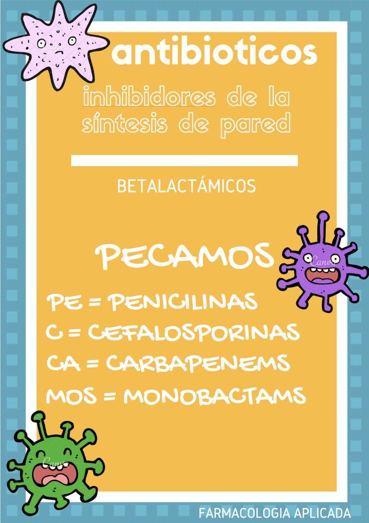 Antibióticos  #farmacología #farma #medicina #medschool