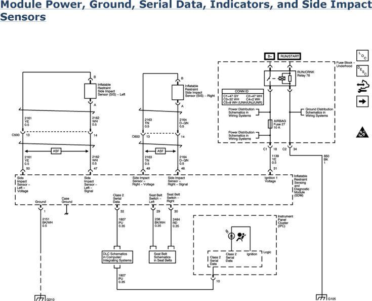 2004 Gmc C7500 Dash Wiring Schematics Forum Html Autos Post Duramax Diagram Chevy