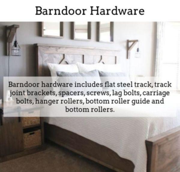 Barndoor Hardware. Uncover barn door, sliding door ...