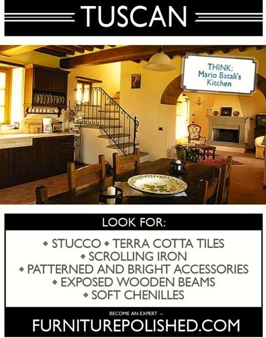 HELLO METRO Well Defined Style Tuscan Metro StyleDesign StylesModern Interior