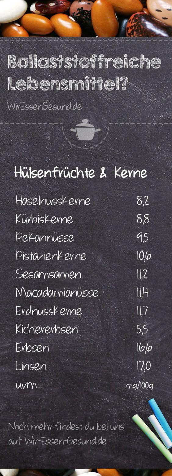 Ballaststoffreiche Lebensmittel: Hülsenfrüchte und Kerne, die einen hohen Anteil an Ballaststoffen enthalten. Für eine ballaststoffreiche Ernährung, findest du in unserer Tabelle für Ballaststoffreiche Lebensmittel noch viele weitere hier: http://www.wir-essen-gesund.de/ballaststoffe-und-ballaststoffreiche-lebensmittel-tabelle/